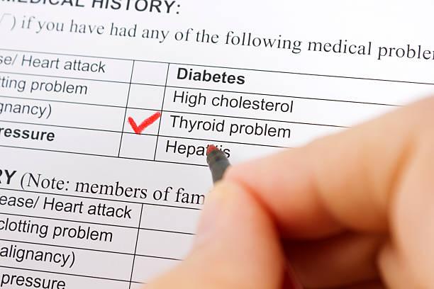 problema da tireóide - cancer da tireoide - fotografias e filmes do acervo