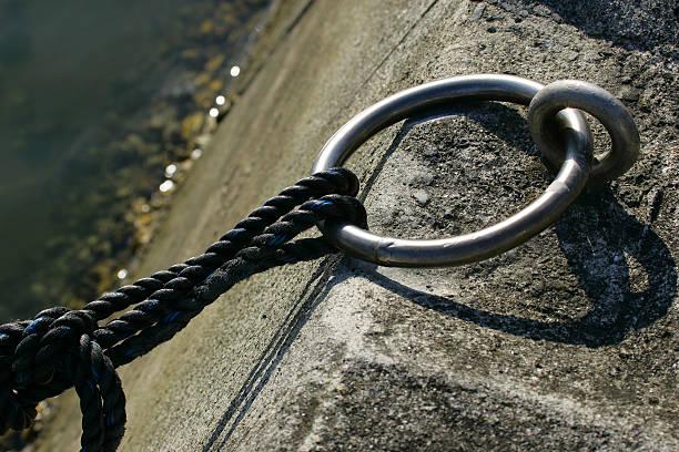 Krawatte-Ring – Foto