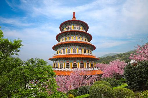 Tien-Yuan temple