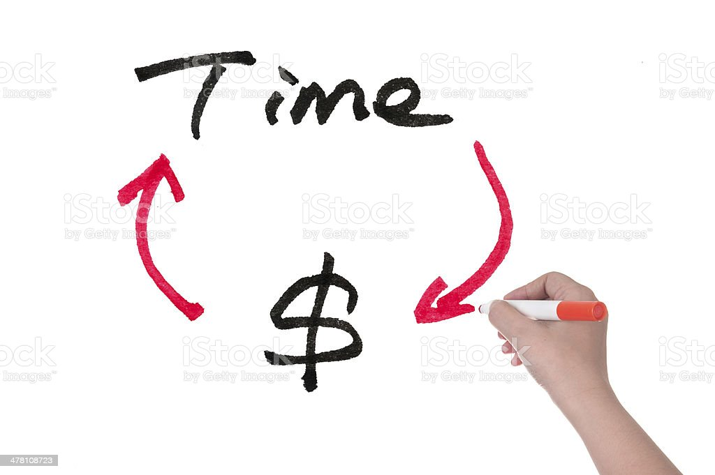 Time and dollar stock photo