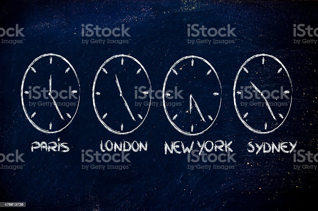 time and project management for the global business stock photo