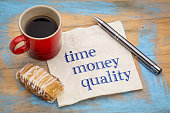 time, money and quality - management concept