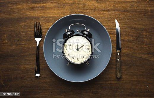Alarm clock inside a plate
