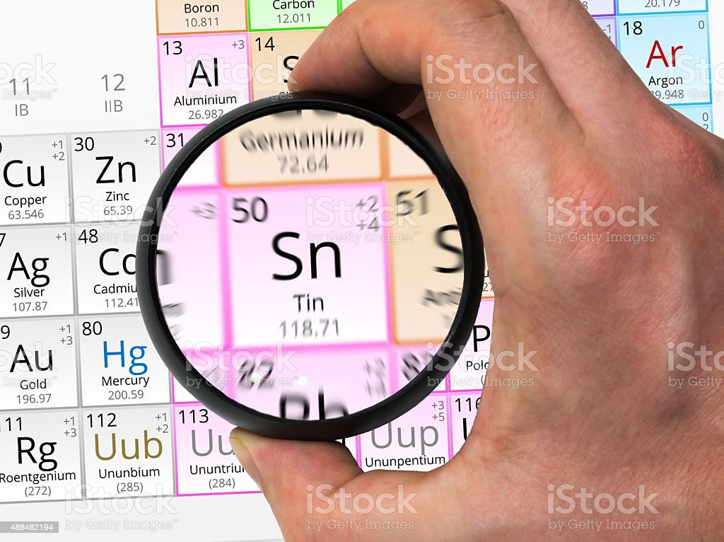Tin Symbol Element Of The Periodic Table Zoomed With Magni Stock