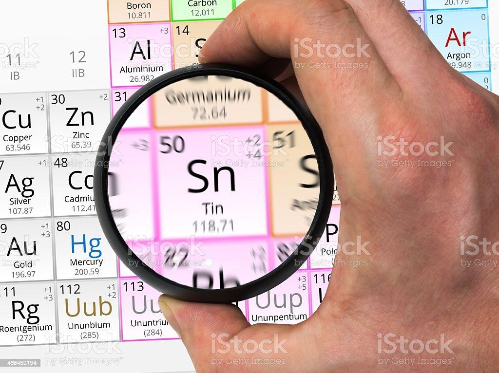 Fotografa de estao smbolo elemento de la tabla peridica con elemento de la tabla peridica con magni ampliado foto de stock libre de urtaz Choice Image