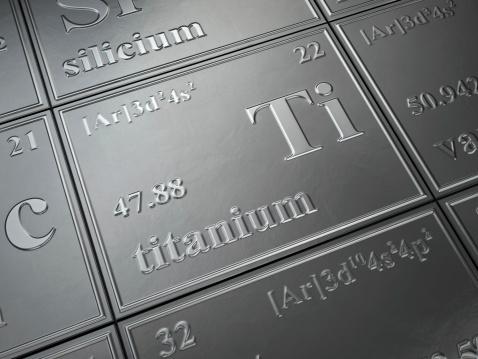 titanium in periodic table