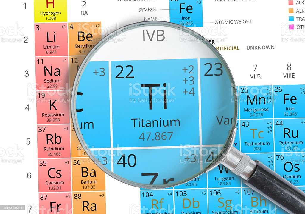 Titanium Symbol Ti Element Of The Periodic Table Zoomed Stock Photo