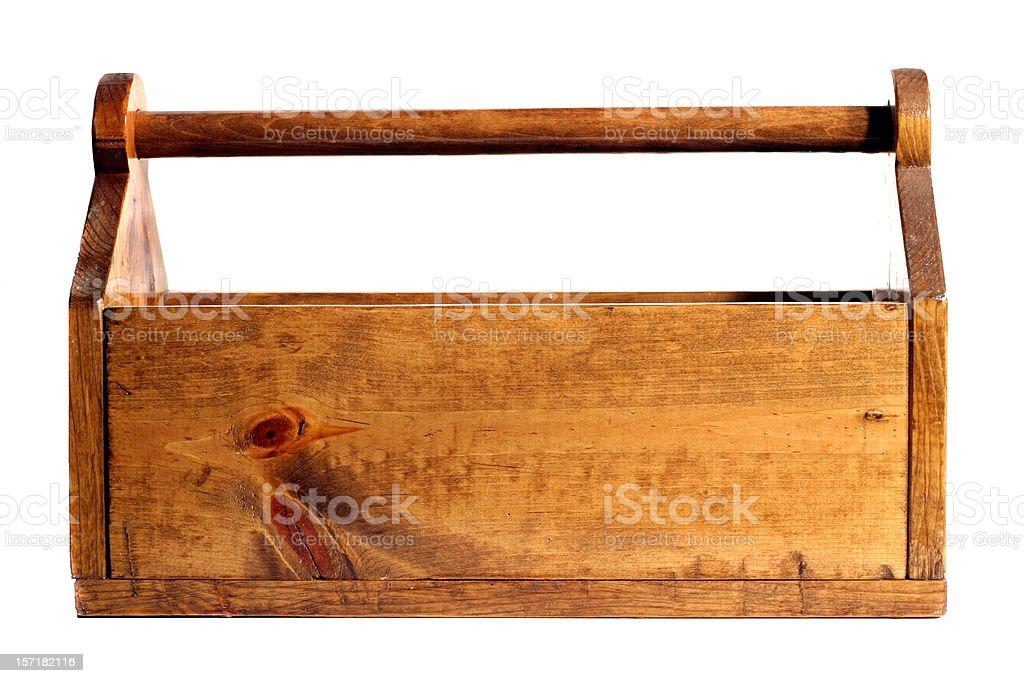 Tool-box Profil – Foto