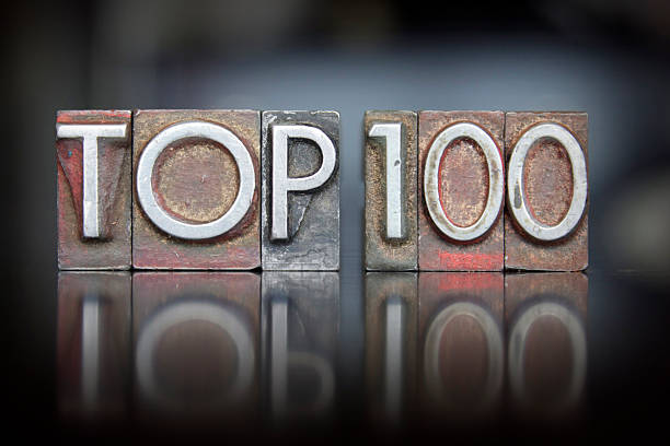 Top 100 Typographie - Photo