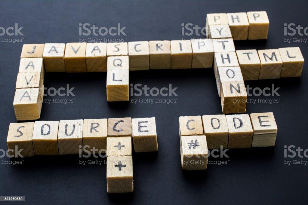 Top programming languages concept close-up stock photo