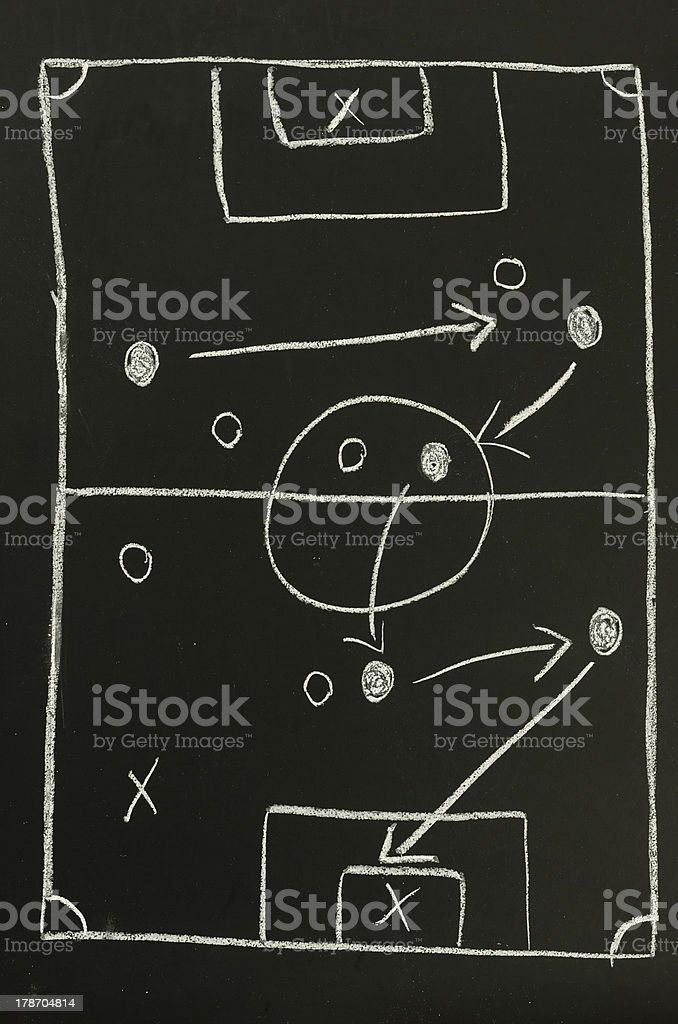 Top view of a football strategy plan royalty-free stock photo