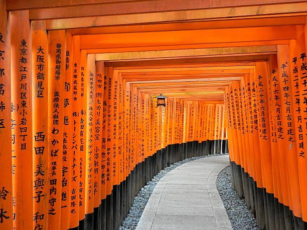 Torii gates at fushimi inari shrine in kyoto japan picture id511072948?b=1&k=6&m=511072948&s=612x612&w=0&h=or1mtwsn35lmbkb1gjpj1pbdemequs2bupfhidzr8p0=