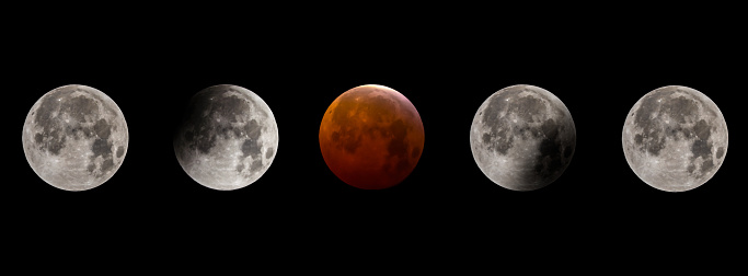 Total lunar eclipse sequence and blood red super moon from january 2019