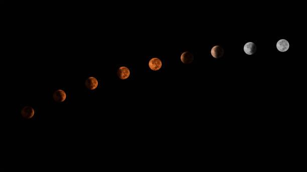 Totale Mondfinsternis Sequenz, Blutmond – Foto
