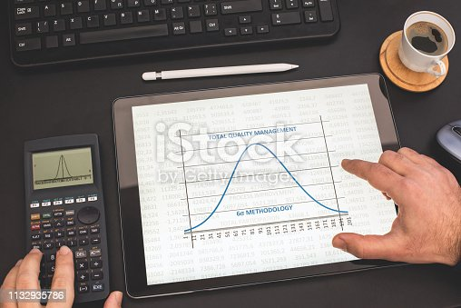 Total Quality Management and Six Sigma Curve On Digital Tablet