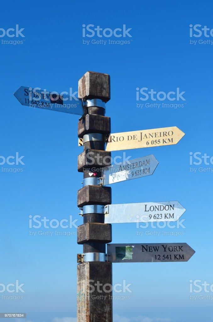 totem con indicazioni di città di tutto il mondo stock photo