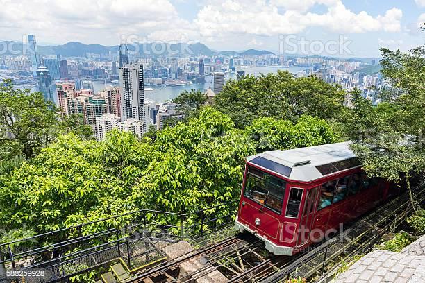 Tourist peak tram in hong kong picture id588259928?b=1&k=6&m=588259928&s=612x612&h=freyo2ioaabarn9gzmktgggc1xfmya 9vpkcelvjrnm=