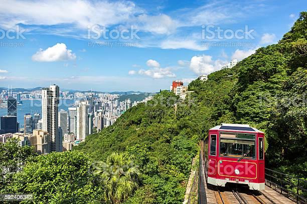 Tourist peak tram in hong kong picture id592406342?b=1&k=6&m=592406342&s=612x612&h=xs847wzeodzvywqdl0 dvta5dxzgnb3nyjzud2hb4lg=