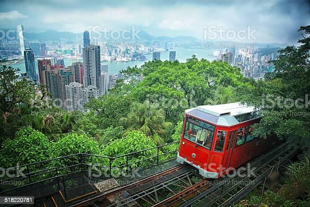 Tourist tram at the peak hong kong picture id518220781?b=1&k=6&m=518220781&s=612x612&h=rqhwaa1w6pynjcntsy7 mmvqps6g eo gto9kn4uhro=