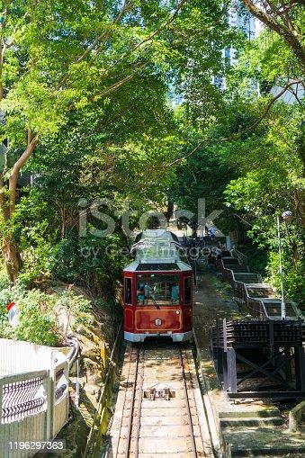 sia, China - East Asia, Hong Kong, Mountain Peak, Cable Car