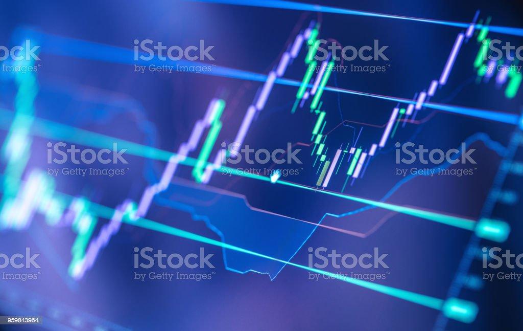 Trading-chart – Foto