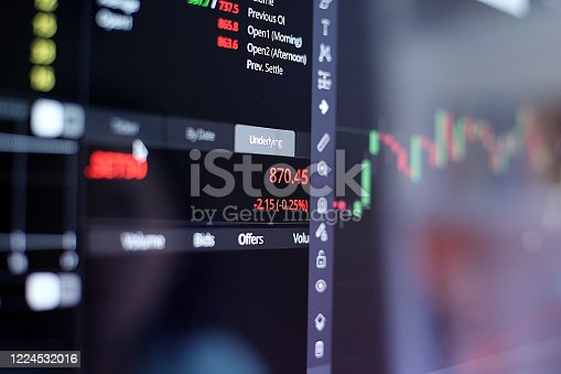 The Stock Exchange, Streaming Trade Screen, The stock screen Show the stock price rise.