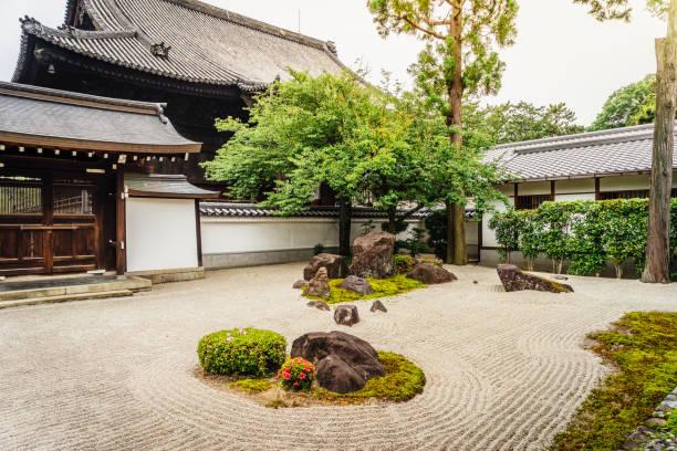 Traditional japanese temple in kyoto picture id914473786?b=1&k=6&m=914473786&s=612x612&w=0&h=oyxqsz2jjwosvpwv3xrsmzpkwvla91ibkyu3g14iyou=
