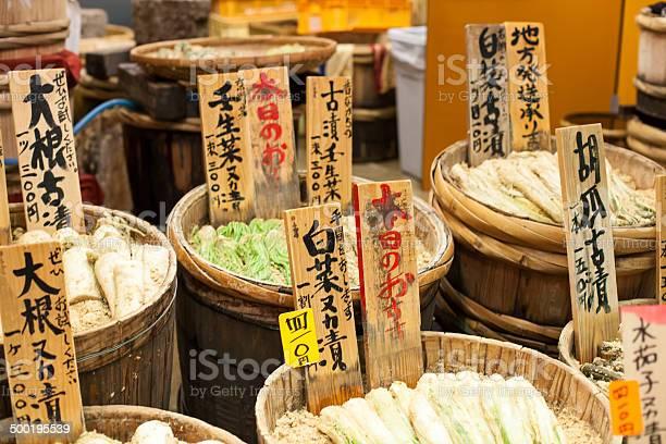 Traditional market in japan picture id500195539?b=1&k=6&m=500195539&s=612x612&h=wvb9tewm9xsy2m65dwm1hlwmq5utsyxqkkhrxi7qlkm=