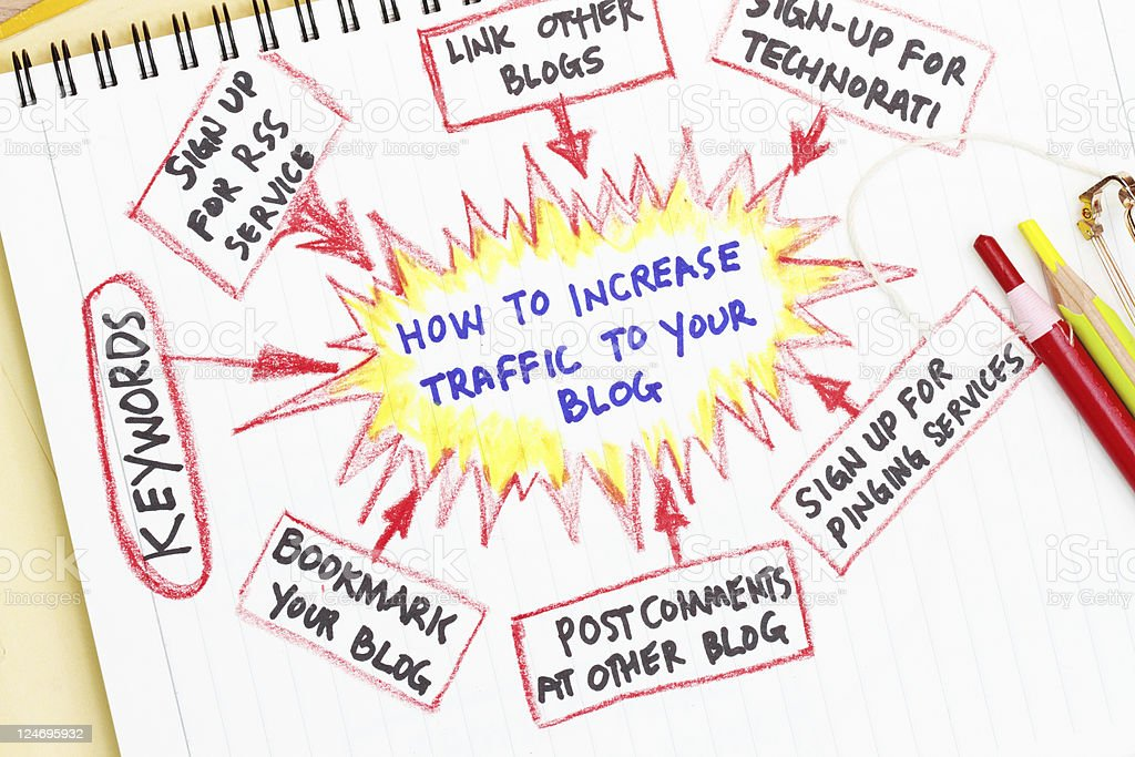 traffic sources going directly to your website stock photo
