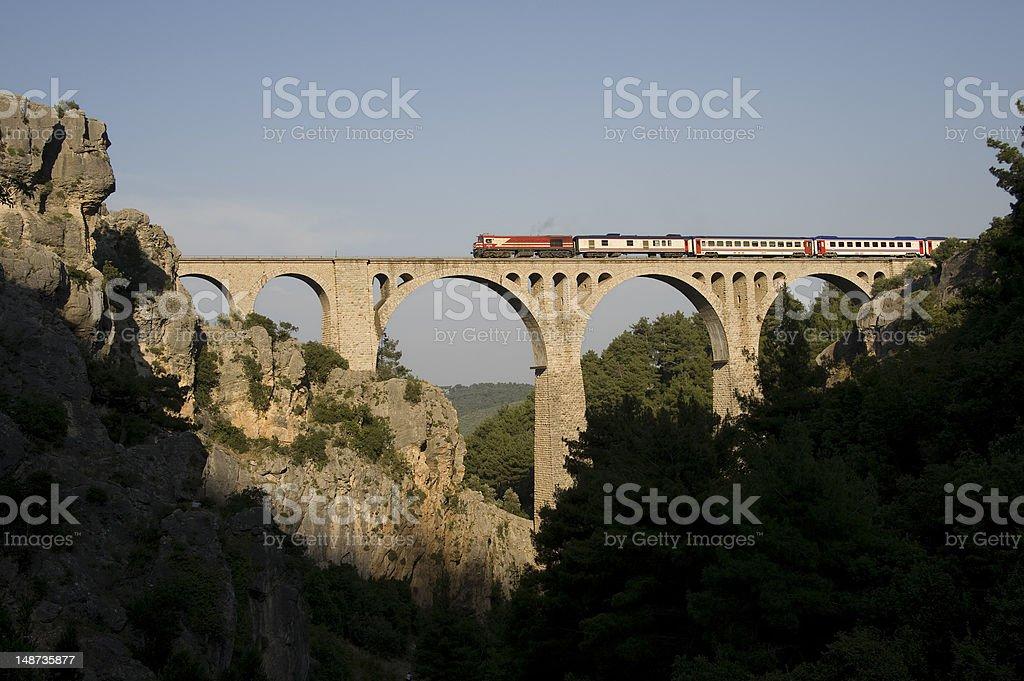 train and landscape stock photo
