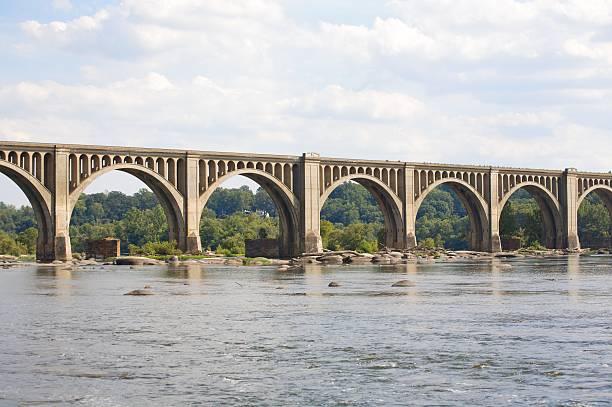 Train bridge crossing the river The James River train bridge crossing the James River, Richmond, Virginia. railway bridge stock pictures, royalty-free photos & images