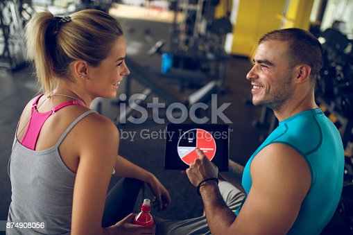 860045834istockphoto Trainer explaining workout regime to woman 874908056