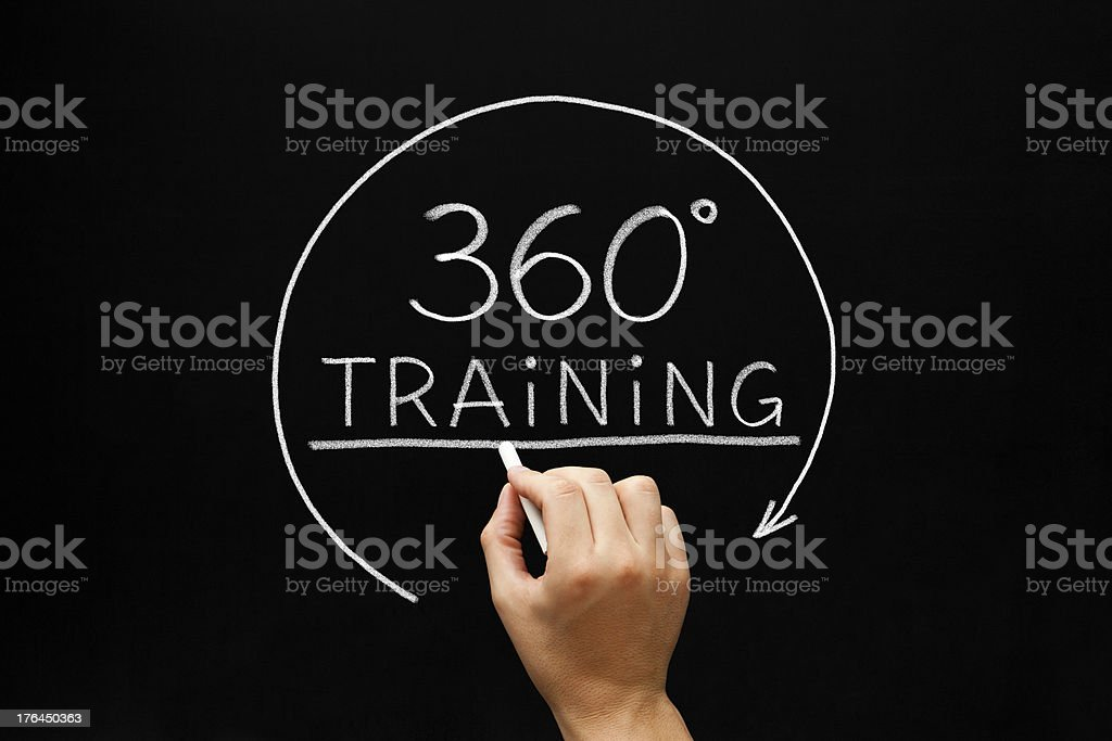 Training 360 Degrees Concept royalty-free stock photo
