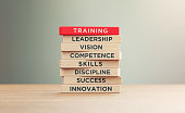 Training related words written woodblocks sitting on wood surface in front of a defocused background. Training concept.