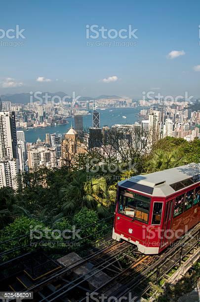 Tram in hong kong picture id525456201?b=1&k=6&m=525456201&s=612x612&h=c3z3ddhujahtp8qrsollziozkto6w562q79ghxk2dii=