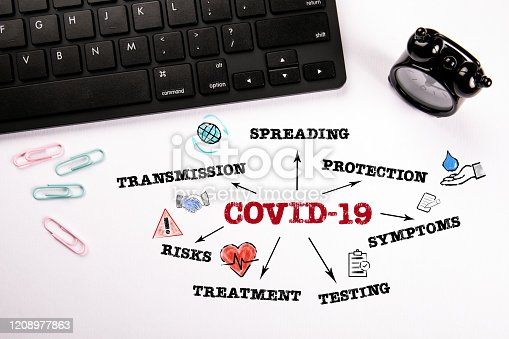 istock COVID-19. Transmission, Spreading, Simptoms, Treatment and Risks Concept. Chart with keywords and icons 1208977863