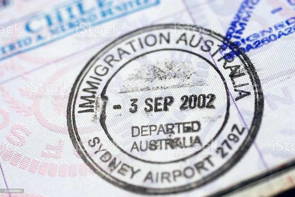 Travel Australia Passport Stamp
