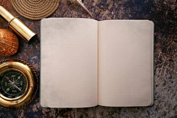 Reiseplan und Reiseberichte. – Foto