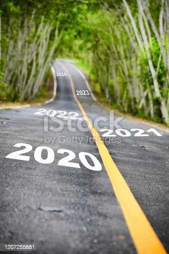 1081389658 istock photo Tree tunnel with 2020 to 2024 on asphalt road surface 1207255881