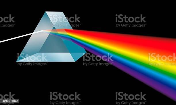 Triangular prism breaks light into spectral colors picture id486601041?b=1&k=6&m=486601041&s=612x612&h=iwcsviezn6r1kc7vexinvzowauwqd w3gprwkw9gtyo=