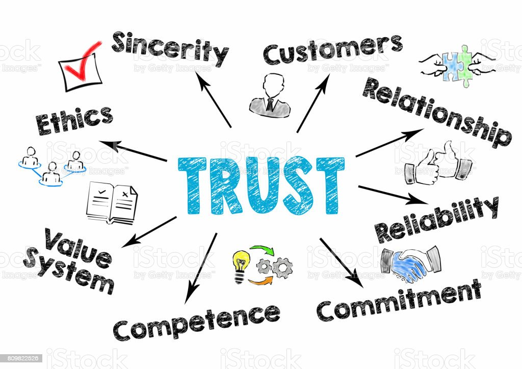 Trust Concept. Chart with keywords and icons on white background stock photo
