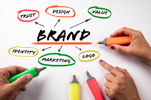 BRAND. Trust, Design, Marketing and Identity concept. Chart with keywords. Colored markers on a white background