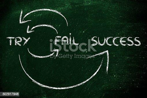 istock try, fail, repeat, success 502917948
