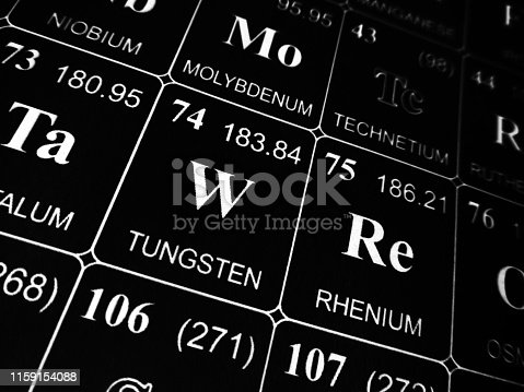 Tungsten on the periodic table of the elements