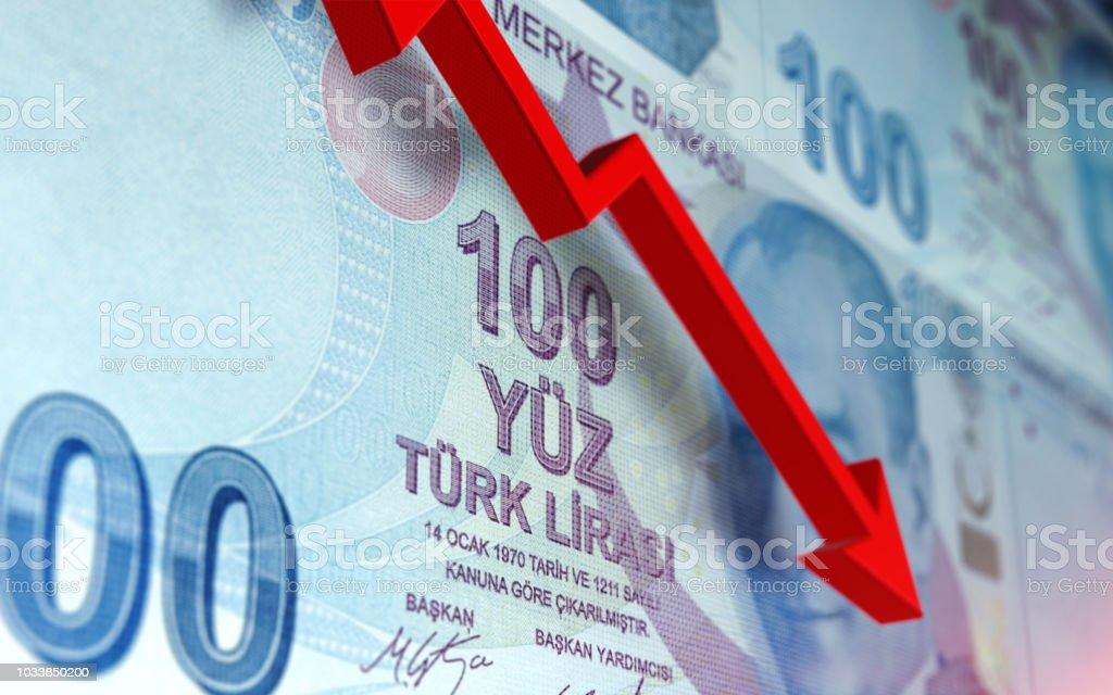 Turkish Lira Is Tumbling Volatility Concept Stock Photo More