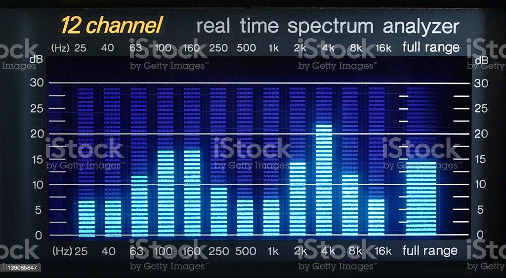 Twelve channel spectrum analyzer royalty-free stock photo