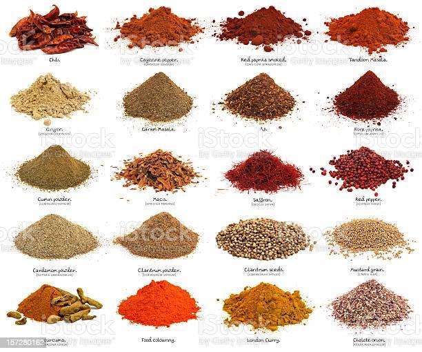 Twenty spices xxxl first part picture id157280162?b=1&k=6&m=157280162&s=612x612&h=fwrdvngbipw5v9dtbkvyecwua3vzxelrqxijb vjnh0=
