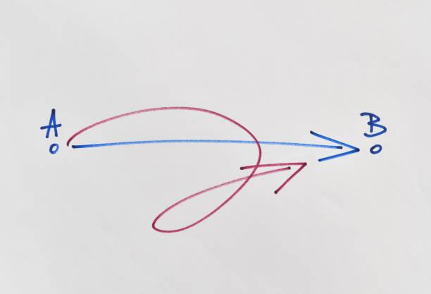 two connected points - bassino foto e immagini stock