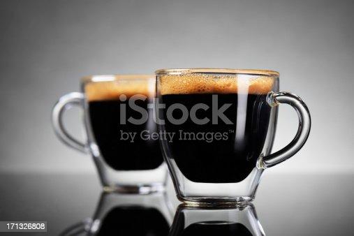 Coffee Themes