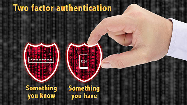 Two factor authentication shields concept have and know stock photo